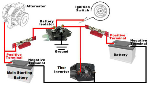 Thor 5000 watt 12 volt power inverter install kits battery isolator wiring diagram cheapraybanclubmaster Gallery