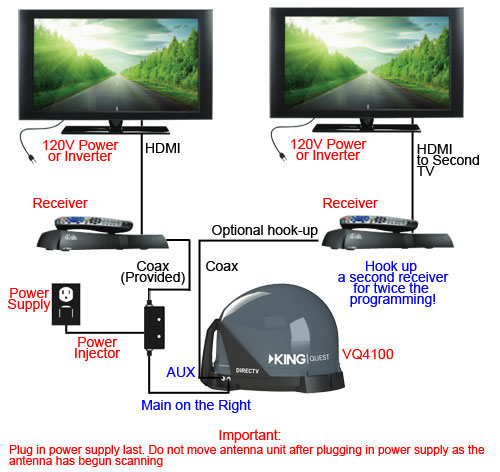 diagram for tailgater dual setup